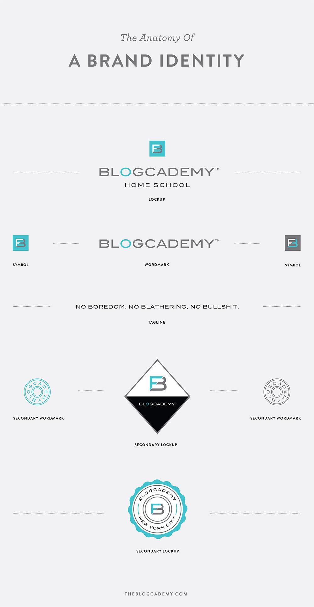Branch | The Anatomy of A Brand Identity